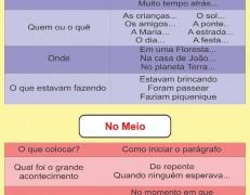Banner Texto Narrativo