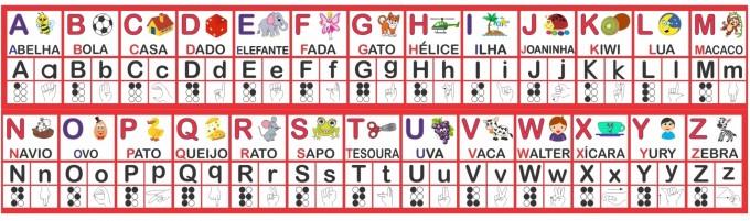 Faixa Alfabeto Sinais Braille e Libras – Modelo I
