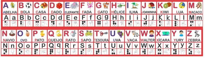 Faixa Alfabeto Sinais Braille e Libras – Modelo II