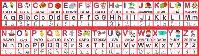 Faixa Alfabeto 4 Formas – Modelo I