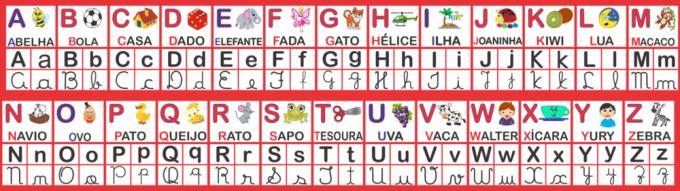 Faixa Alfabeto 4 Formas – Modelo II